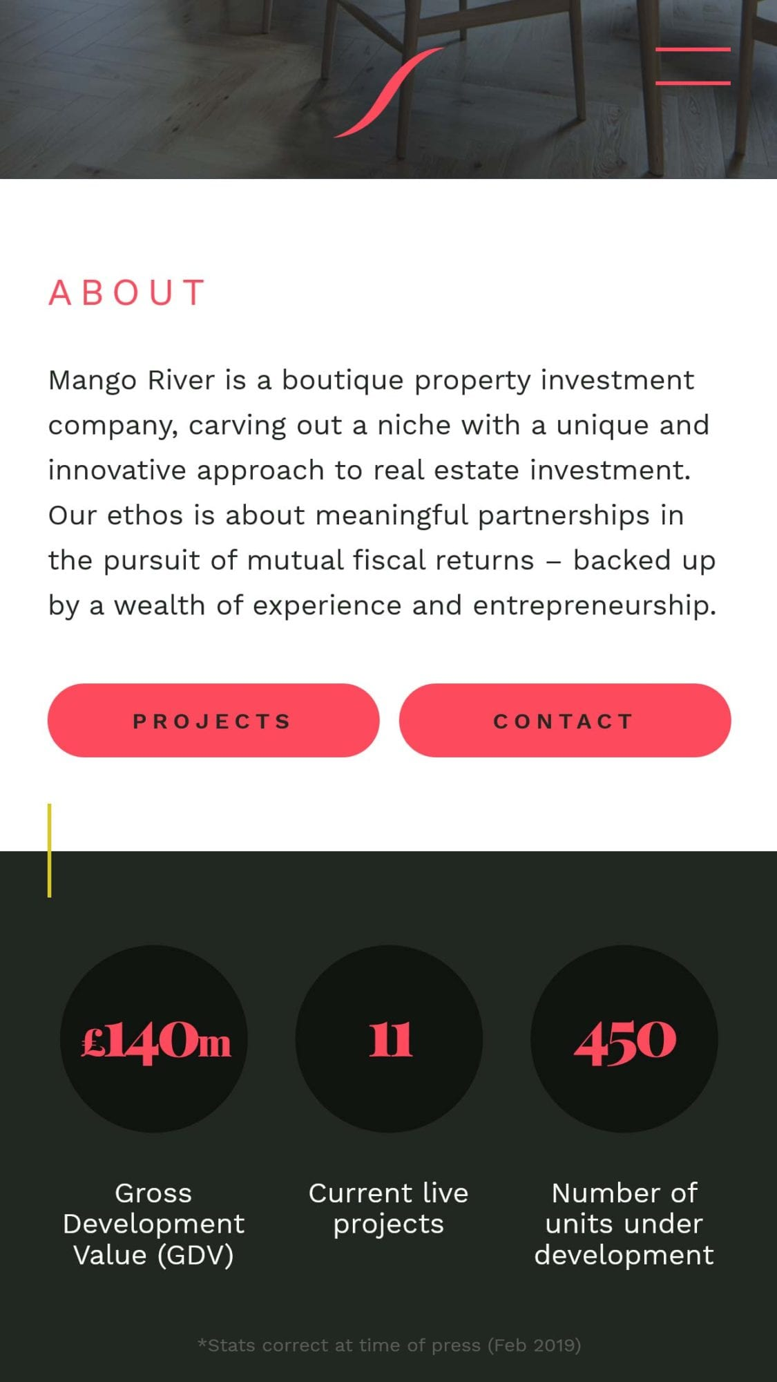 Mango River